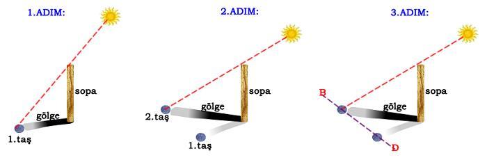 güneş-sopa-taş-kullanarak-yön-bulmak