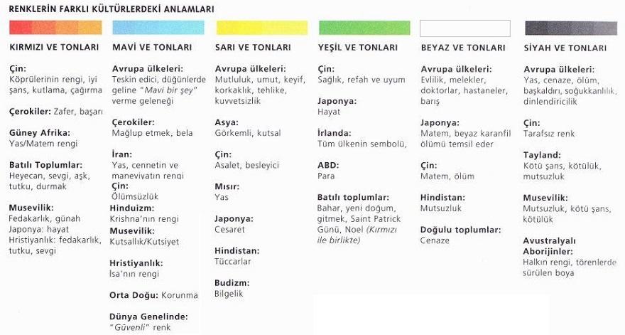 Kültürlere Göre Renklerin Anlamları